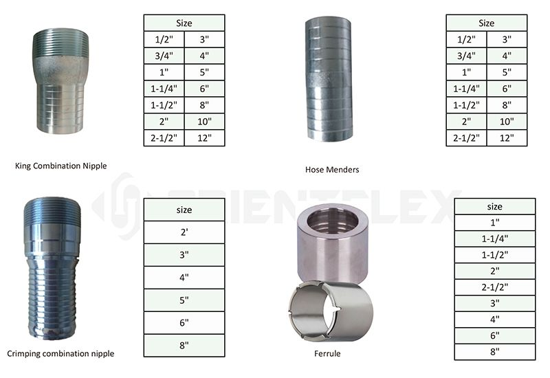 Couplings specificationsa