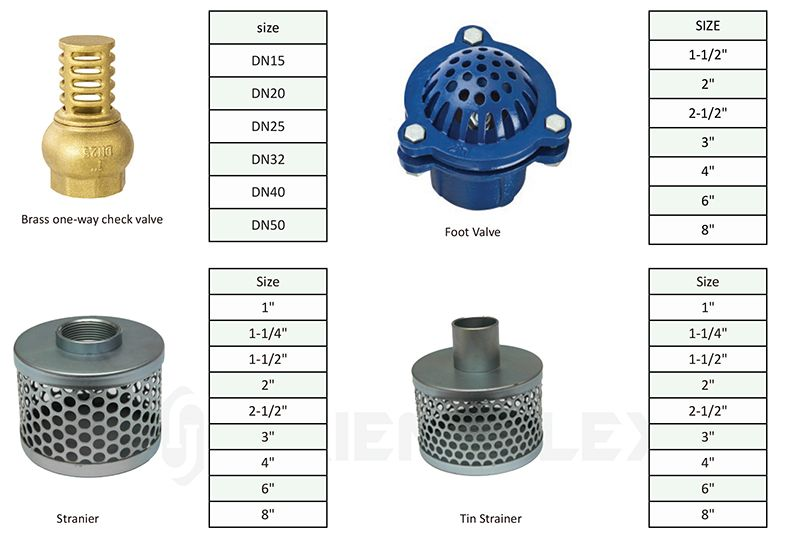 Couplings specifications