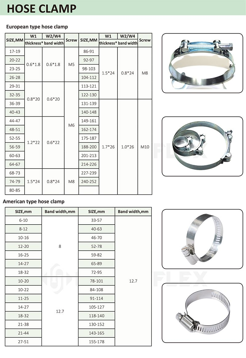 Hose clamp specifications