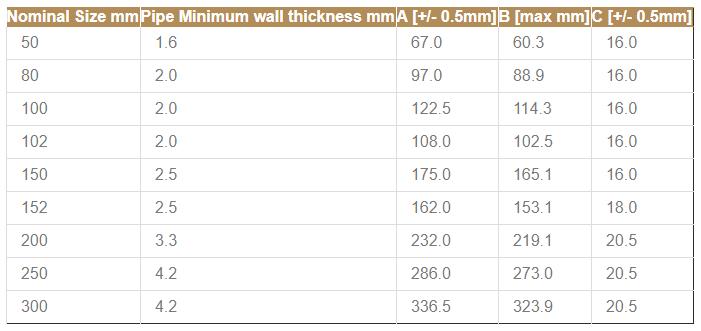 Shouldered end galvanised steel pipe dimensions