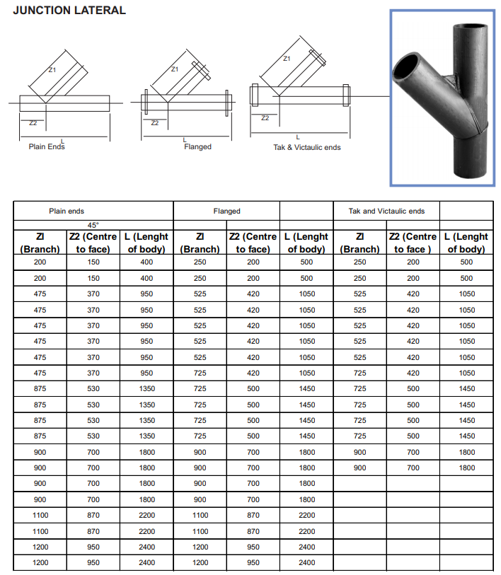Junction lateral specifications