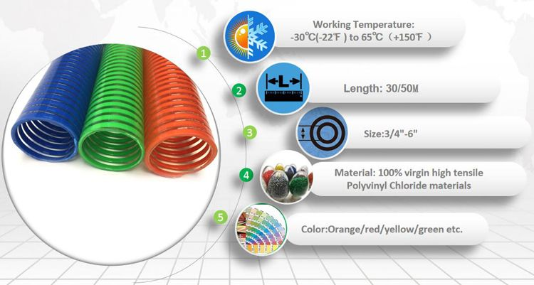 PVC suction hose specifications